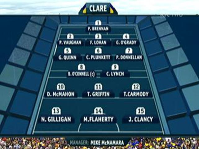 Clare starting XV