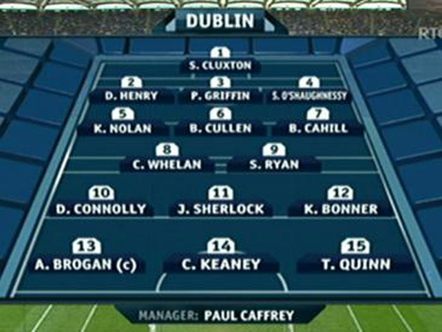 Dublin's starting XV