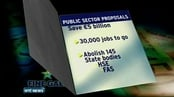 Nine News: FG would reduce public sector by 30,000