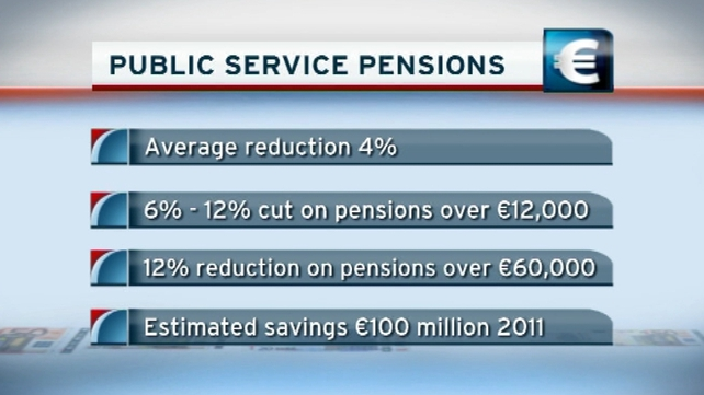 Pensions - No confirmation of when retirement lump sums above €200,000 will be taxed