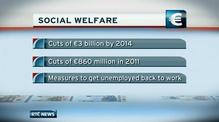 Nine News: Education, health & social welfare hit