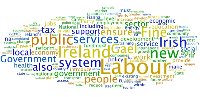 A word cloud of manifestos from the last general election