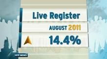 One News: Live Register figures rose again last month