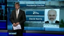 Six One News: Poll shows Norris & Higgins ahead in Áras race