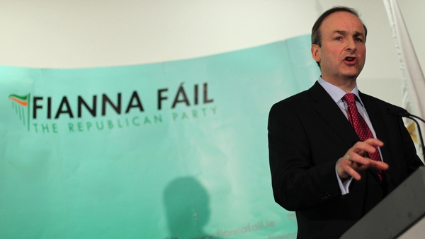 Support for Fianna Fáil now stands at 18%