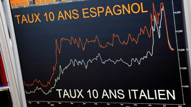 Italian, Spanish and Greek borrowing costs fall at latest auction
