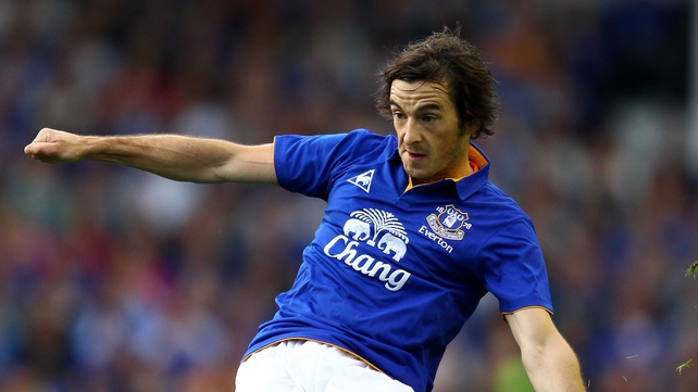 Leighton Baines is one of Manchester United's top targets this summer