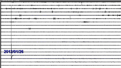 Seismograph was recorded at St Egney's National School, Desertegney, Buncrana (Credit: John O'Raw)