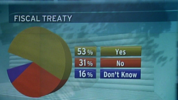 New poll shows a rise in support for the fiscal treaty
