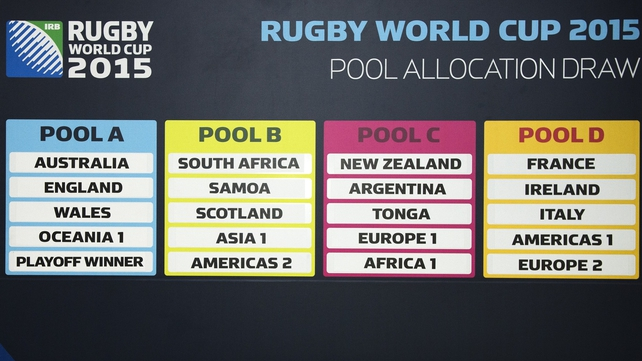 Ireland's pool draw was relatively favourable