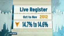 November Live Register figures show slight decrease