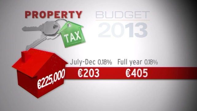 Houses will be assessed at the mid-point of bands of €50,000