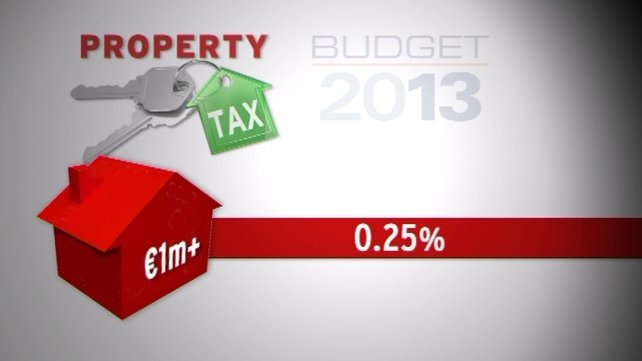 Properties valued at over €1m will be liable at 0.18% on the first €1m and 0.25% on the balance