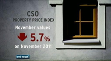 Property prices up by over 1% in November