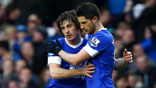 Goalscorer Kevin Mirallas (right) celebrates with Everton team-mate Leighton Baines