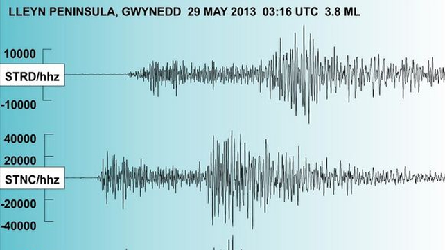 Seismograms as recorded on broadband stations near the epicentre of the earthquake (Pic: British Geological Survey)