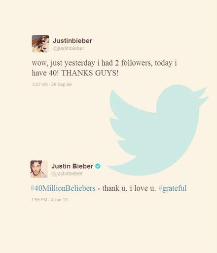 Justin Bieber's Tweet