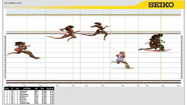 In this handout image provided by the Seiko Press Service, Christine Ohuruogu of Great Britain crosses the line ahead of Amantle Montsho of Botswana in a photo finish