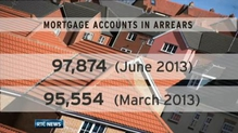 Number of people in mortgage arrears rises