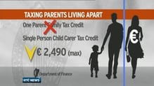 Govt open to 'tweaking' tax credits for separated parents