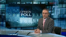 Two opinion polls released
