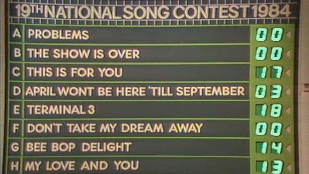 National Song Contest 1984