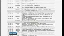 Malaysian authorities release transcript of pilots' conversation