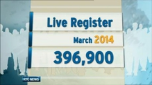 Drop in number of people signing on Live Register