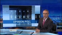 Latest national opinion poll ahead of elections on 23 May