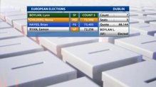 Martina Fitzgerald looks at the situation as the count continues