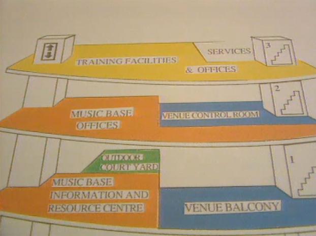 Temple Bar Music Centre Plans