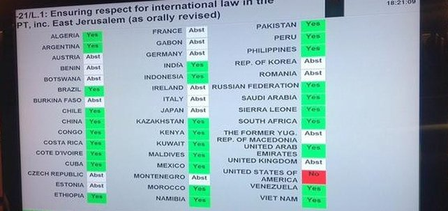 The 47-member UN Human Rights Council backed the Palestinian-drafted resolution by 29 votes
