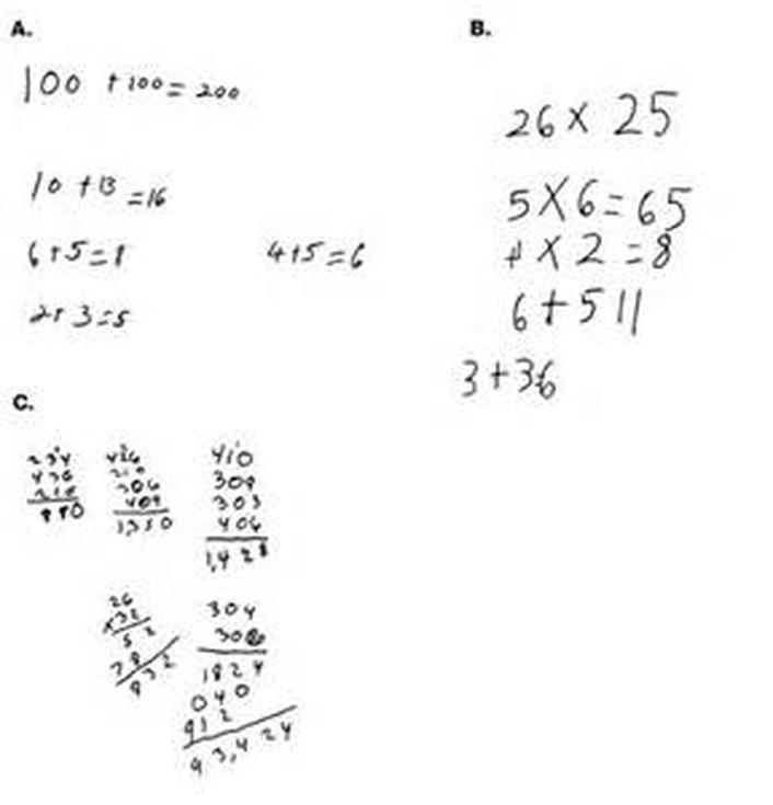 Dyscalculia - maths dyslexia