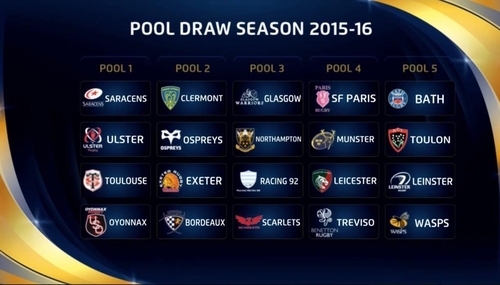 The pools for the 2015/16 European Rugby Champions Cup