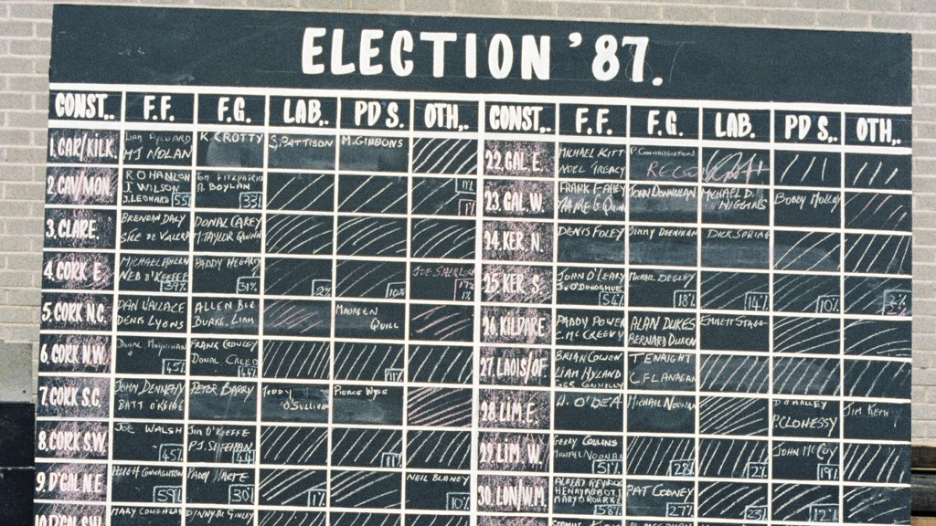General Election 1987
