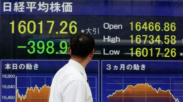 Japan's Nikkei index fell by 5.4% to a 15-month low in Asian trade today