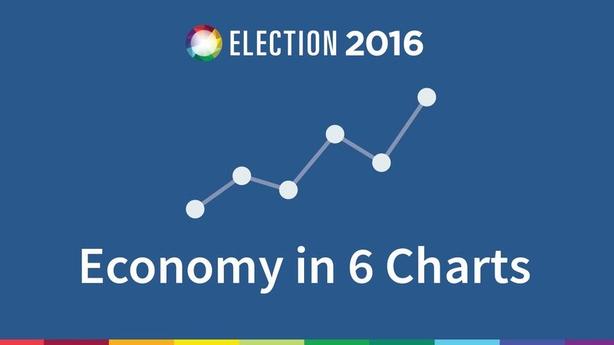 Focus on the economy