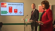Joan Burton announces Labour's pledge for a living wage of €11.30 an hour