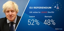52% of people in the UK voted to Leave the EU