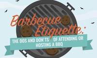 BBQ Etiquette for the weekend!