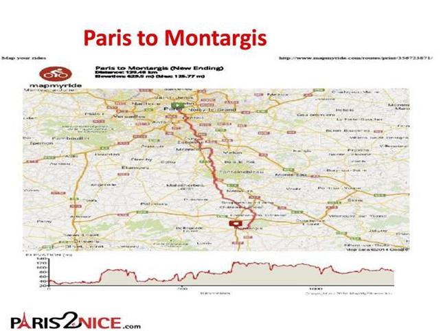 Day Paris To Nice - Paris to nice