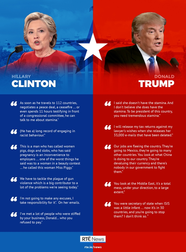 US presidential debate key points