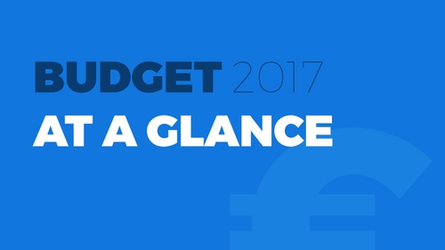 A summary of the Budget details announced by Ministers Michael Noonan and Paschal Donohoe