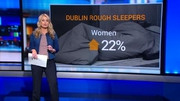 Six One News Web: Rise in women sleeping rough in Dublin city