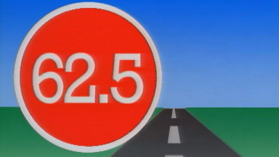Changes to Speed Limit on Irish Roads (1987)