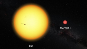 This picture shows the Sun and the ultracool dwarf star TRAPPIST-1 to scale (Pic: ESO)