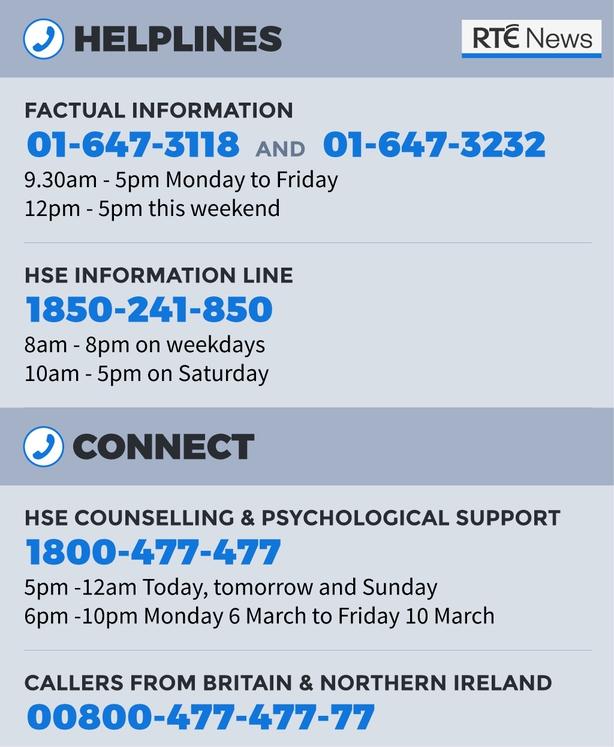 Helplines