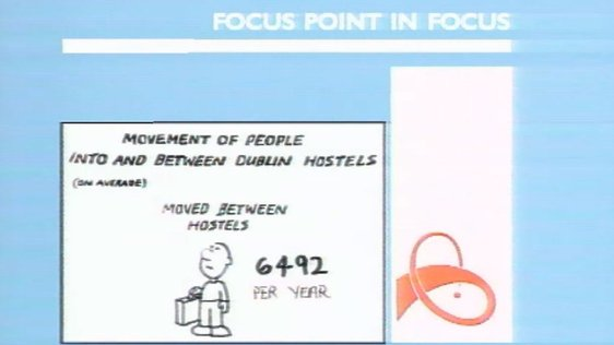 Focus Point in Focus (1987)