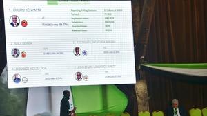 Raila Odinga claimed a massive election fraud took place
