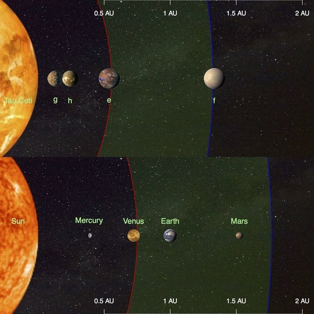 Scientists discover two potentially habitable 'super-Earth' planets